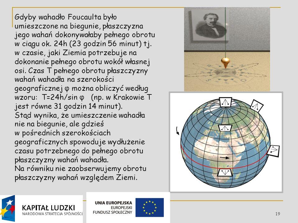 19 Gdyby wahadło Foucaulta było umieszczone na biegunie, płaszczyzna jego wahań dokonywałaby pełnego obrotu w ciągu ok.