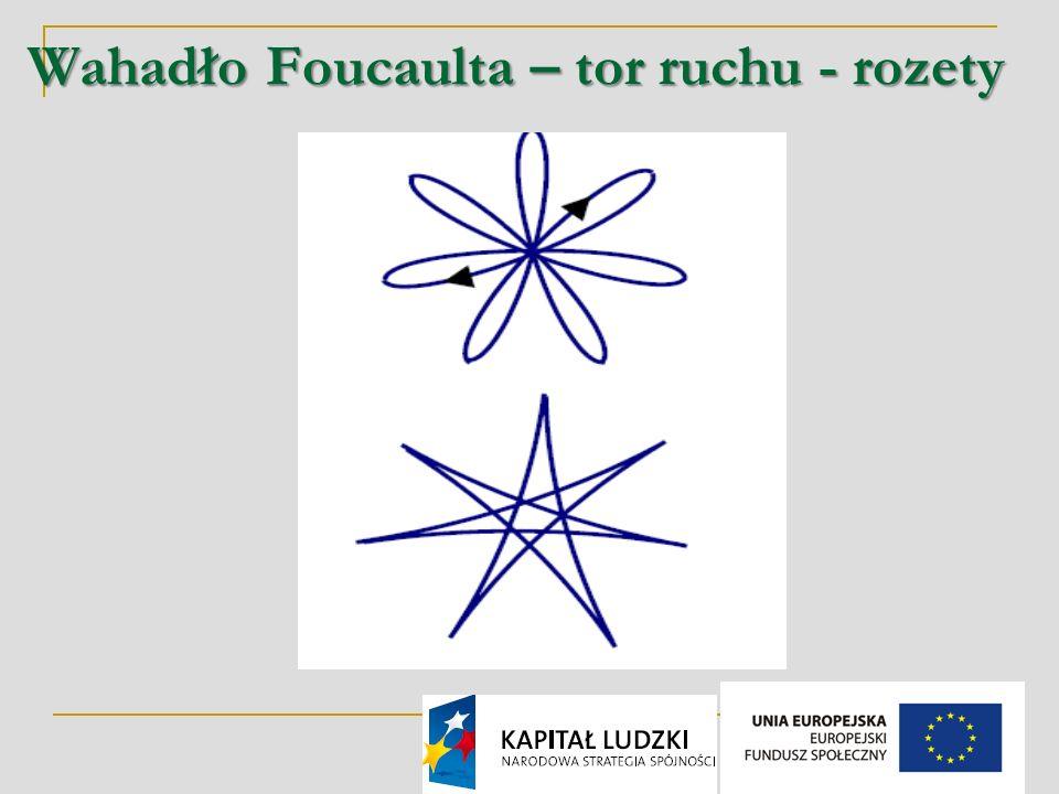 Wahadło Foucaulta – tor ruchu - rozety 20