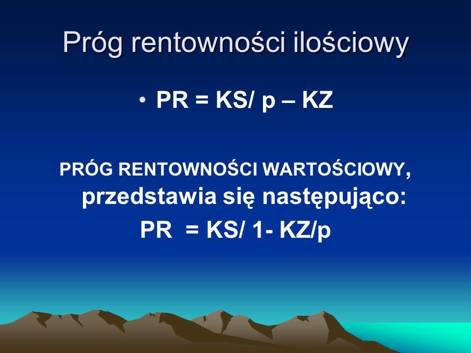 Próg rentowności ilościowy PR = KS/ p – KZ PRÓG RENTOWNOŚCI WARTOŚCIOWY, przedstawia się następująco: PR = KS/ 1- KZ/p