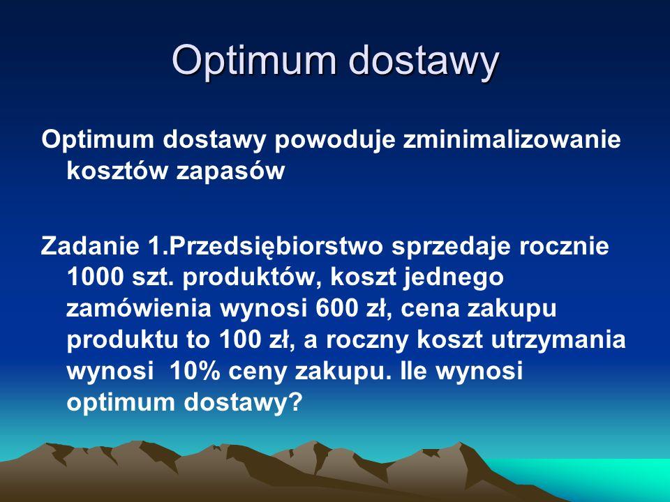 Optimum dostawy Optimum dostawy powoduje zminimalizowanie kosztów zapasów Zadanie 1.Przedsiębiorstwo sprzedaje rocznie 1000 szt. produktów, koszt jedn