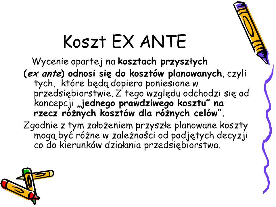 Koszt EX ANTE Wycenie opartej na kosztach przyszłych (ex ante) odnosi się do kosztów planowanych, czyli tych, które będą dopiero poniesione w przedsię