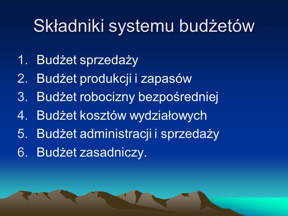 Składniki systemu budżetów 1.Budżet sprzedaży 2.Budżet produkcji i zapasów 3.Budżet robocizny bezpośredniej 4.Budżet kosztów wydziałowych 5.Budżet adm