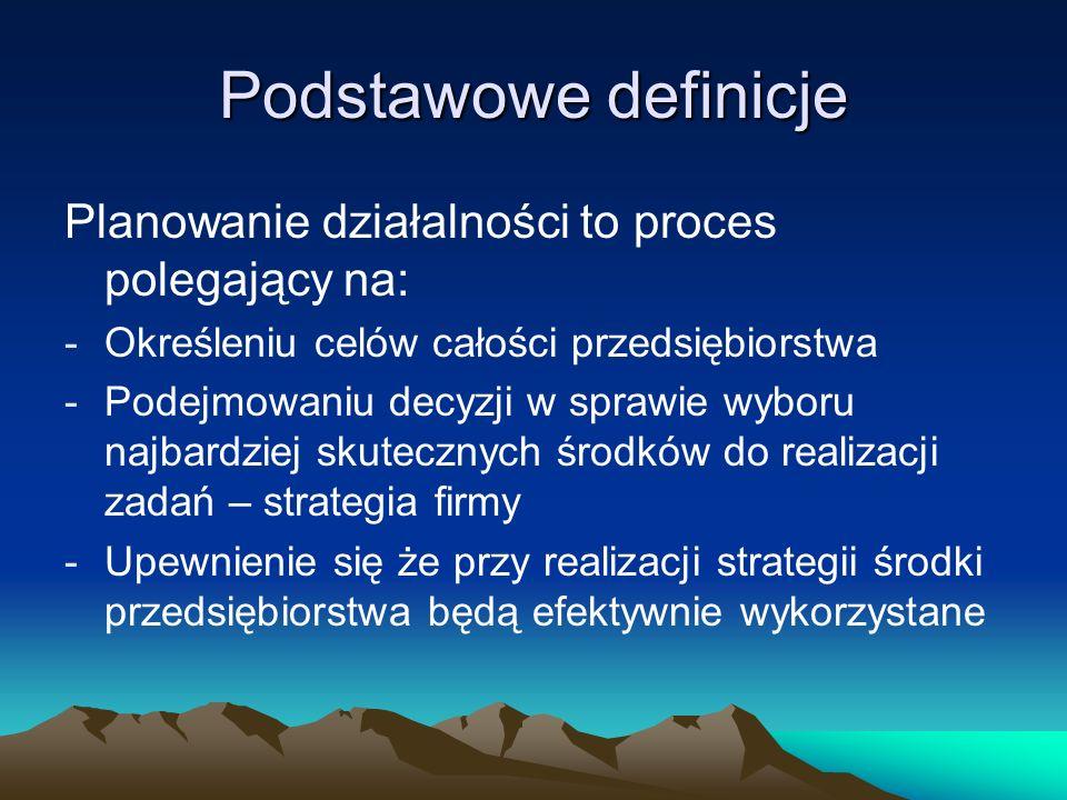 Podstawowe definicje Planowanie działalności to proces polegający na: -Określeniu celów całości przedsiębiorstwa -Podejmowaniu decyzji w sprawie wybor
