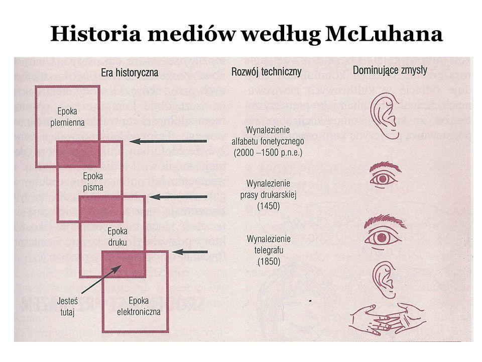 Historia mediów według McLuhana