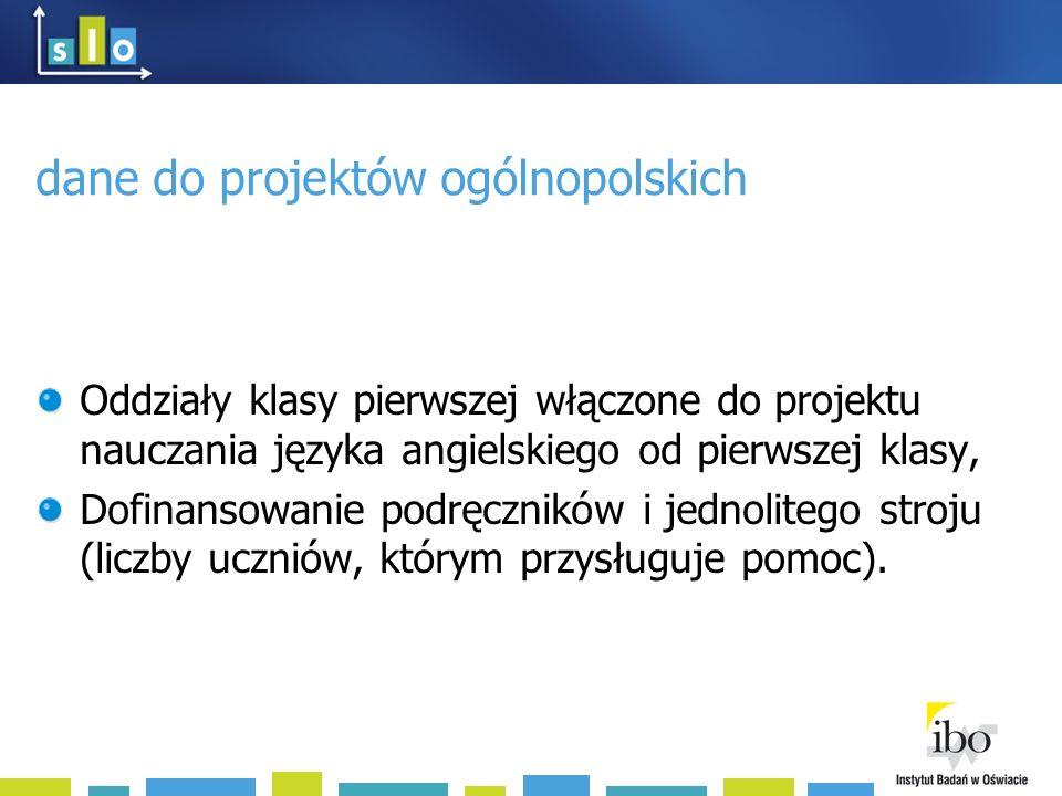 dane do projektów ogólnopolskich Oddziały klasy pierwszej włączone do projektu nauczania języka angielskiego od pierwszej klasy, Dofinansowanie podręc