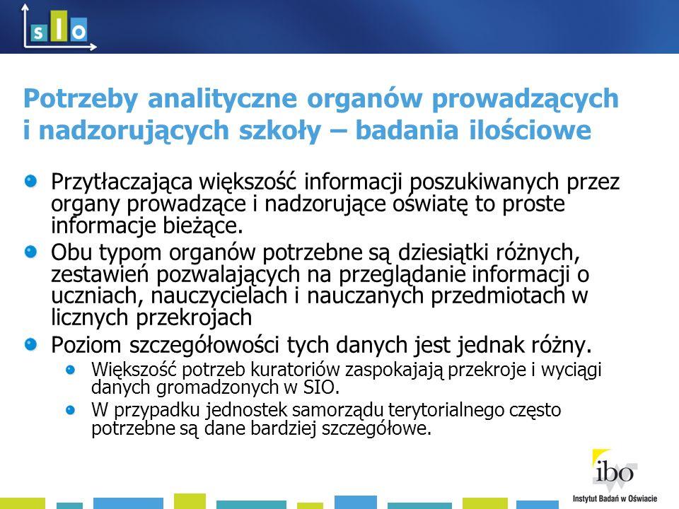 Potrzeby analityczne organów prowadzących i nadzorujących szkoły – badania ilościowe Przytłaczająca większość informacji poszukiwanych przez organy pr