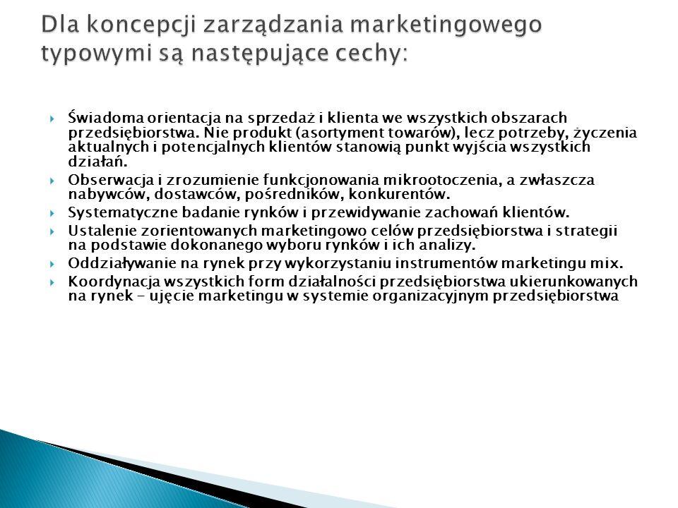 Świadoma orientacja na sprzedaż i klienta we wszystkich obszarach przedsiębiorstwa. Nie produkt (asortyment towarów), lecz potrzeby, życzenia aktualny