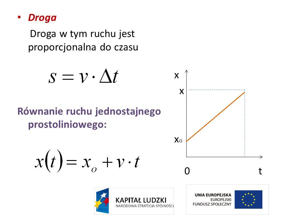 Droga Droga w tym ruchu jest proporcjonalna do czasu Równanie ruchu jednostajnego prostoliniowego: x x o 0 t