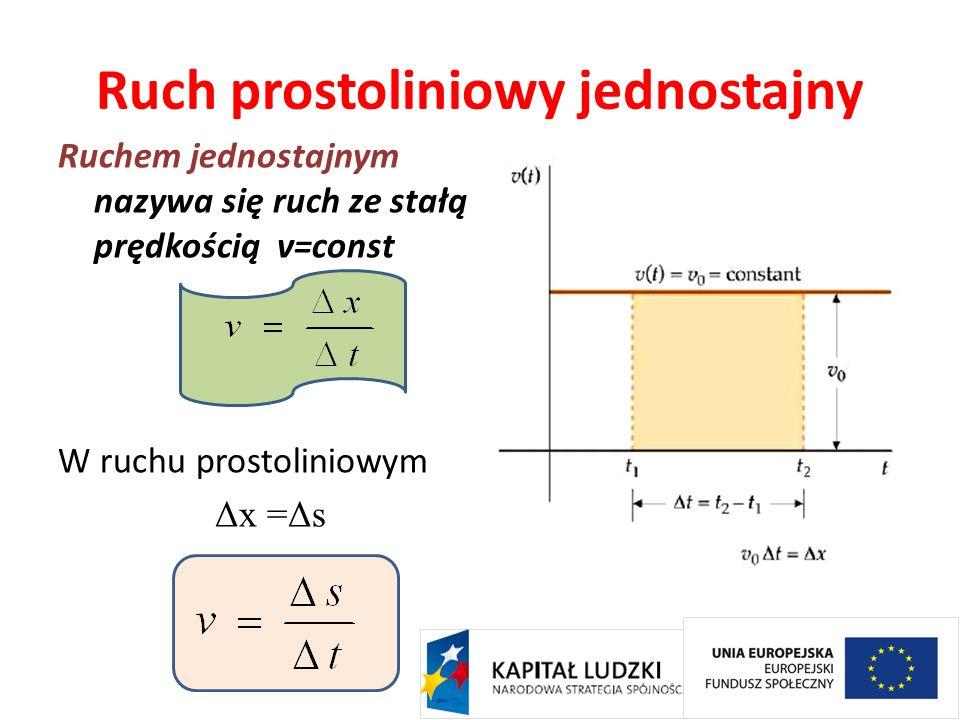 Ruch prostoliniowy jednostajny Ruchem jednostajnym nazywa się ruch ze stałą prędkością v=const W ruchu prostoliniowym Δx =Δs