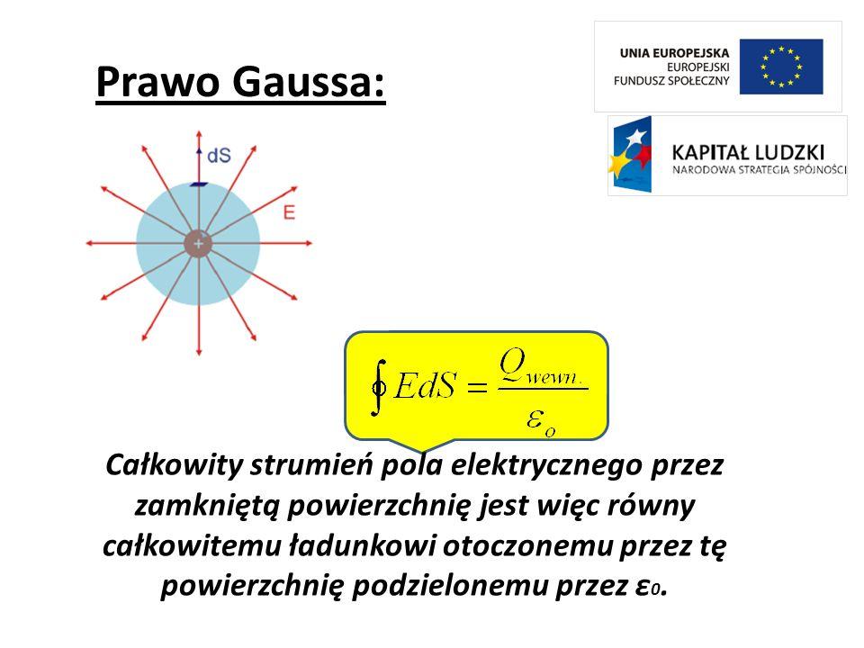 Prawo Gaussa: Całkowity strumień pola elektrycznego przez zamkniętą powierzchnię jest więc równy całkowitemu ładunkowi otoczonemu przez tę powierzchni