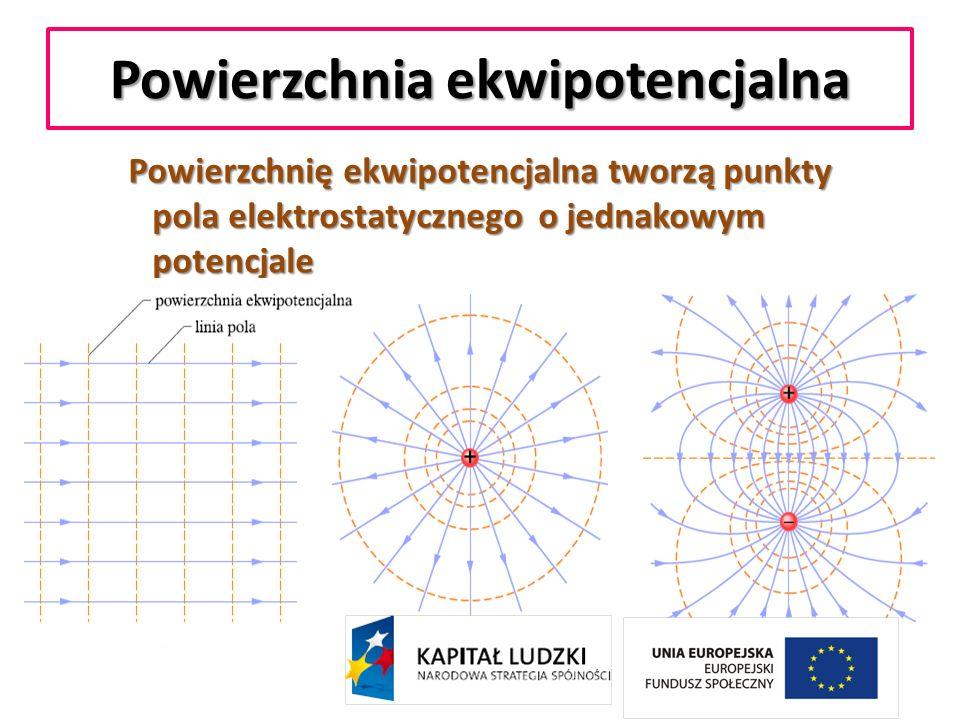 Powierzchnia ekwipotencjalna Powierzchnię ekwipotencjalna tworzą punkty pola elektrostatycznego o jednakowym potencjale