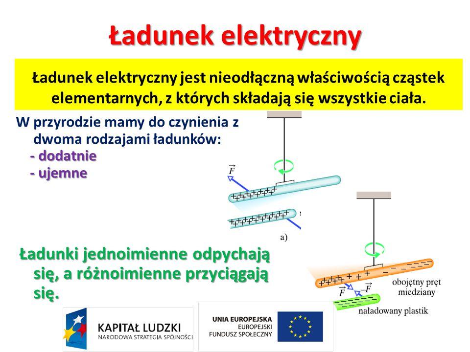 Ładunek elektryczny Ładunek elektryczny jest nieodłączną właściwością cząstek elementarnych, z których składają się wszystkie ciała. W przyrodzie mamy