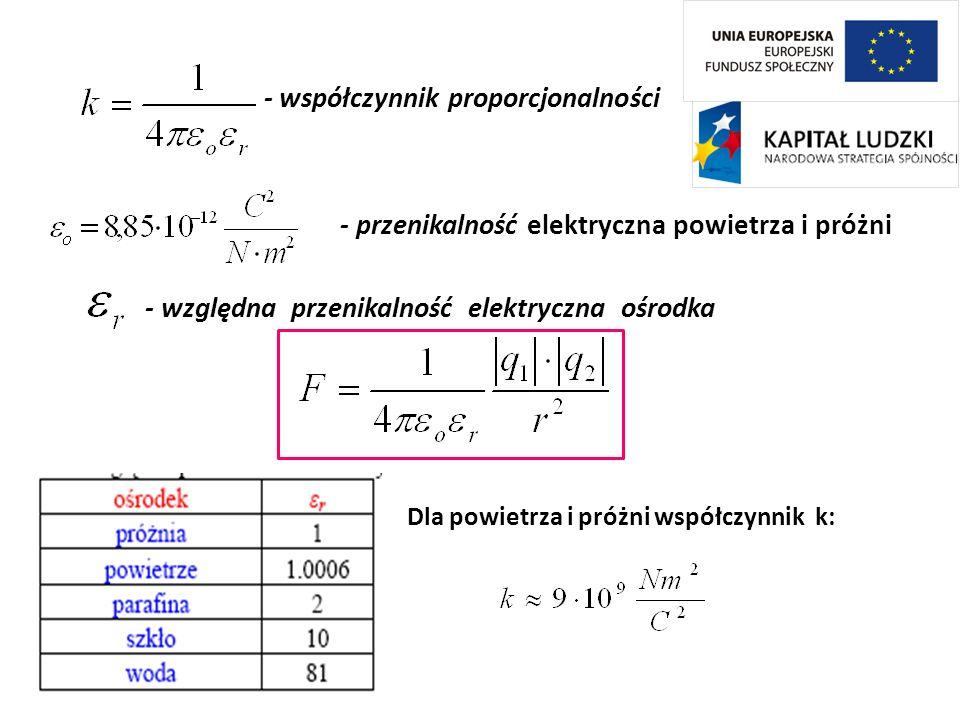 - przenikalność elektryczna powietrza i próżni - współczynnik proporcjonalności - względna przenikalność elektryczna ośrodka Dla powietrza i próżni ws