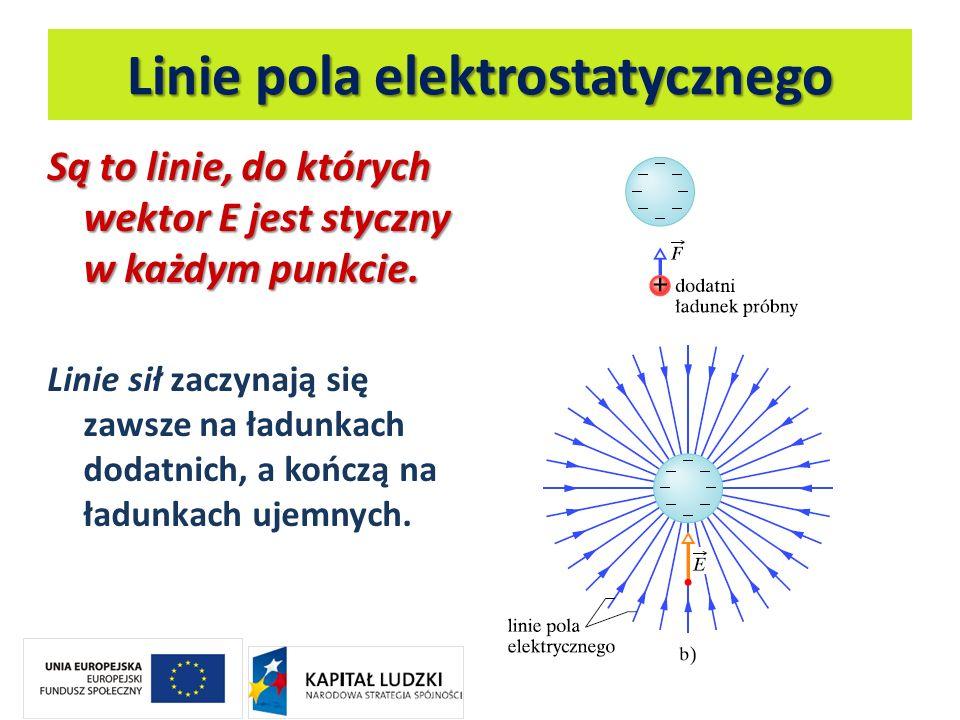 Linie pola elektrostatycznego Są to linie, do których wektor E jest styczny w każdym punkcie. Linie sił zaczynają się zawsze na ładunkach dodatnich, a