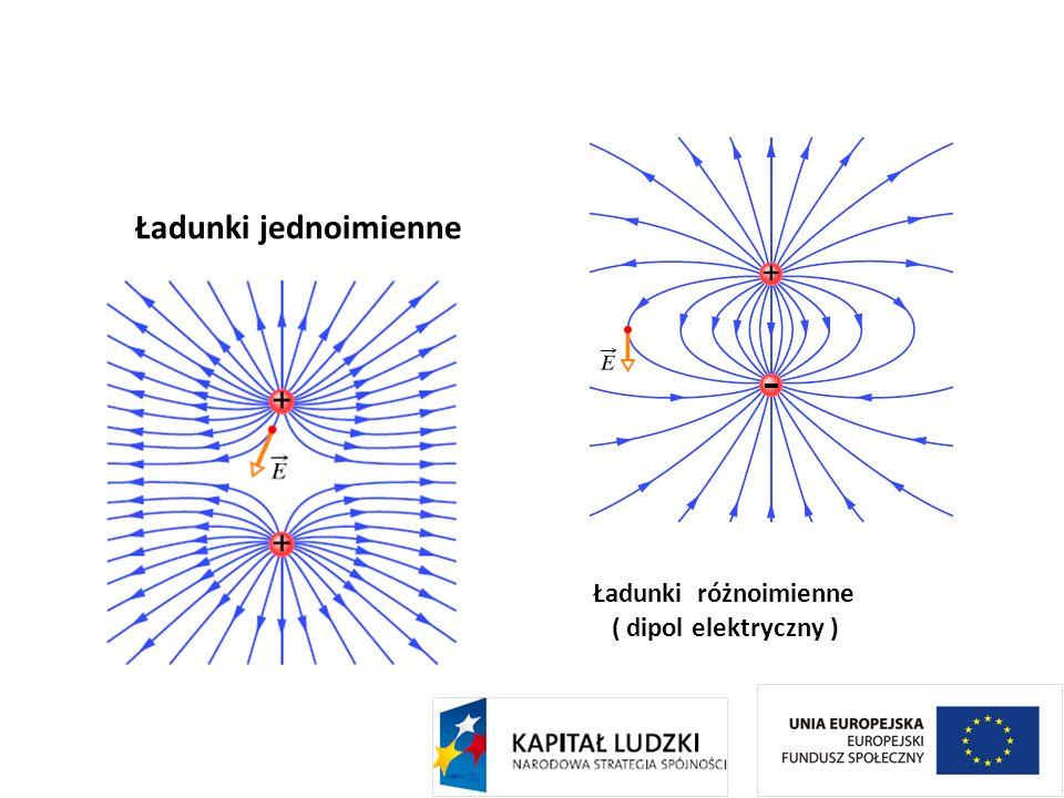 Ładunki jednoimienne Ładunki różnoimienne ( dipol elektryczny )