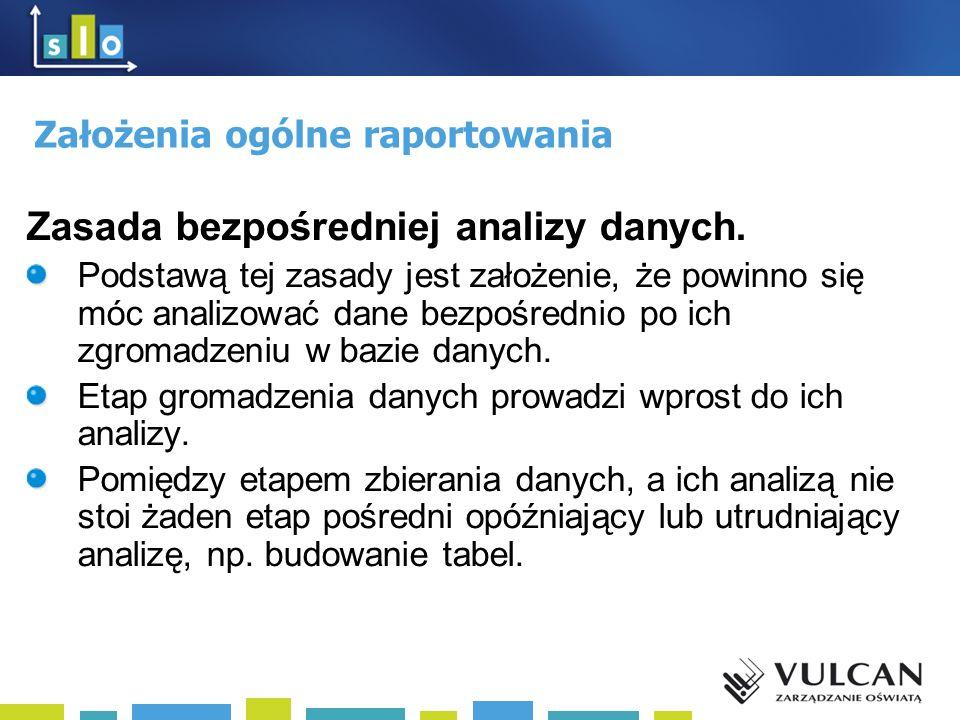 Założenia ogólne raportowania Zasada bezpośredniej analizy danych.