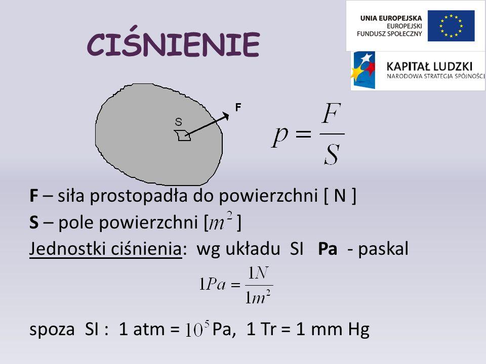 CIŚNIENIE F – siła prostopadła do powierzchni [ N ] S – pole powierzchni [ ] Jednostki ciśnienia: wg układu SI Pa - paskal spoza SI : 1 atm = Pa, 1 Tr
