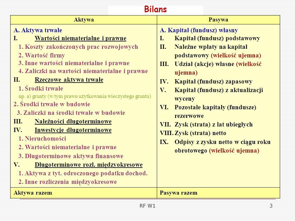 RF W14 Bilans AktywaPasywa B.Aktywa obrotowe I.Zapasy 1.