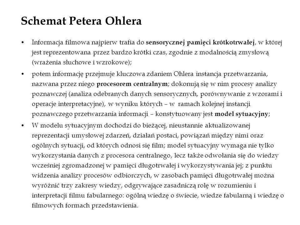 Schemat Petera Ohlera Informacja filmowa najpierw trafia do sensorycznej pamięci krótkotrwałej, w której jest reprezentowana przez bardzo krótki czas,