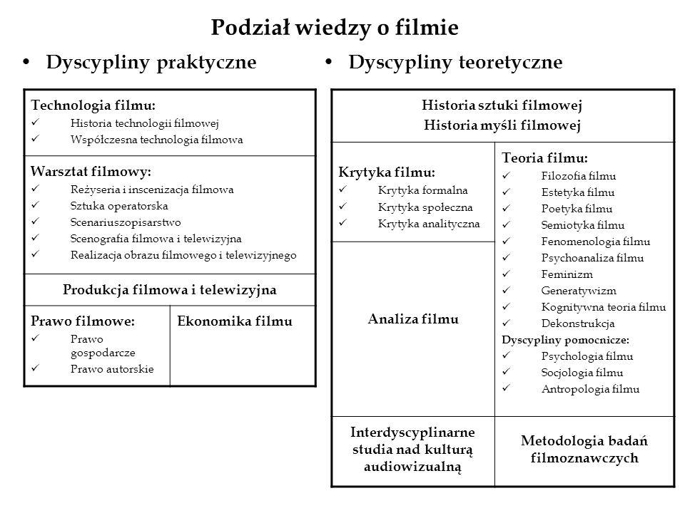 Podział wiedzy o filmie Dyscypliny praktyczne Dyscypliny teoretyczne Historia sztuki filmowej Historia myśli filmowej Krytyka filmu: Krytyka formalna