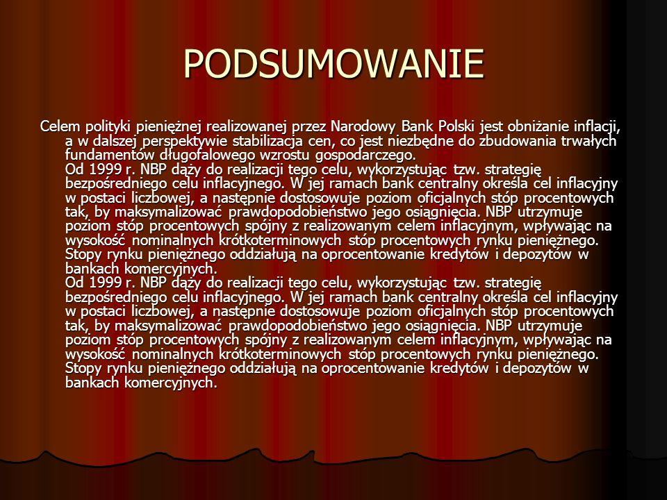 PODSUMOWANIE Celem polityki pieniężnej realizowanej przez Narodowy Bank Polski jest obniżanie inflacji, a w dalszej perspektywie stabilizacja cen, co