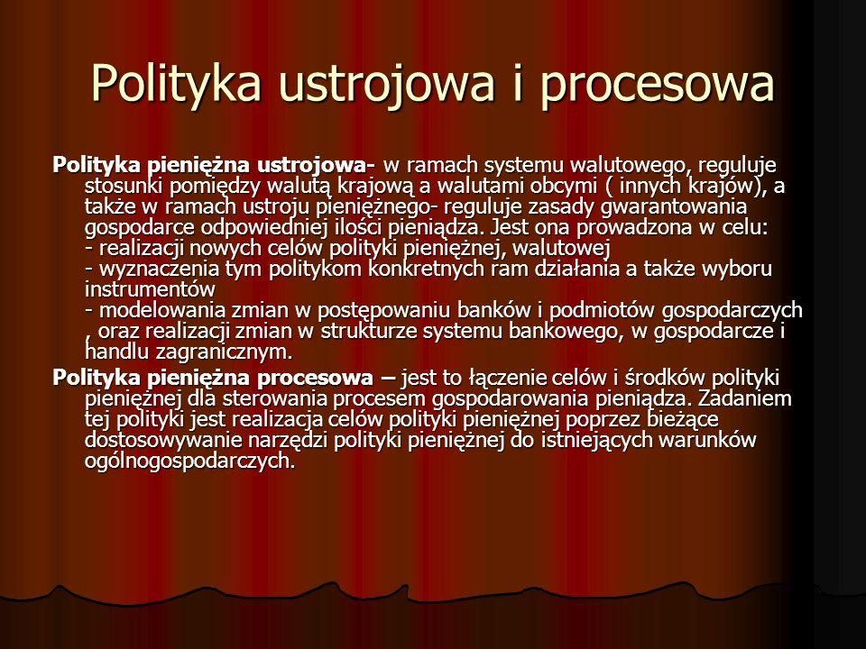 Polityka ustrojowa i procesowa Polityka pieniężna ustrojowa- w ramach systemu walutowego, reguluje stosunki pomiędzy walutą krajową a walutami obcymi