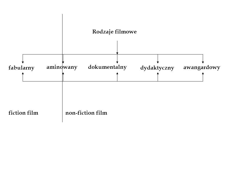 Rodzaje filmowe fabularny aminowany dydaktyczny fiction filmnon-fiction film awangardowy dokumentalny