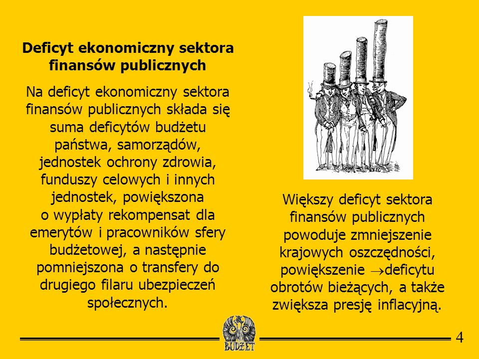 Deficyt ekonomiczny sektora finansów publicznych Na deficyt ekonomiczny sektora finansów publicznych składa się suma deficytów budżetu państwa, samorz