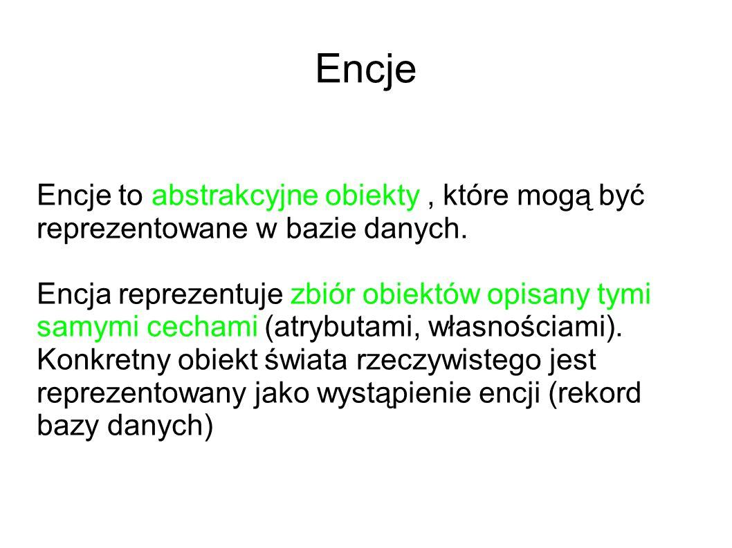Encje Encje to abstrakcyjne obiekty, które mogą być reprezentowane w bazie danych. Encja reprezentuje zbiór obiektów opisany tymi samymi cechami (atry