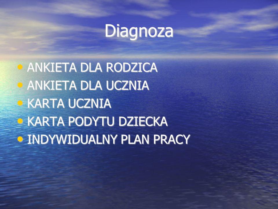 Diagnoza ANKIETA DLA RODZICA ANKIETA DLA RODZICA ANKIETA DLA UCZNIA ANKIETA DLA UCZNIA KARTA UCZNIA KARTA UCZNIA KARTA PODYTU DZIECKA KARTA PODYTU DZI