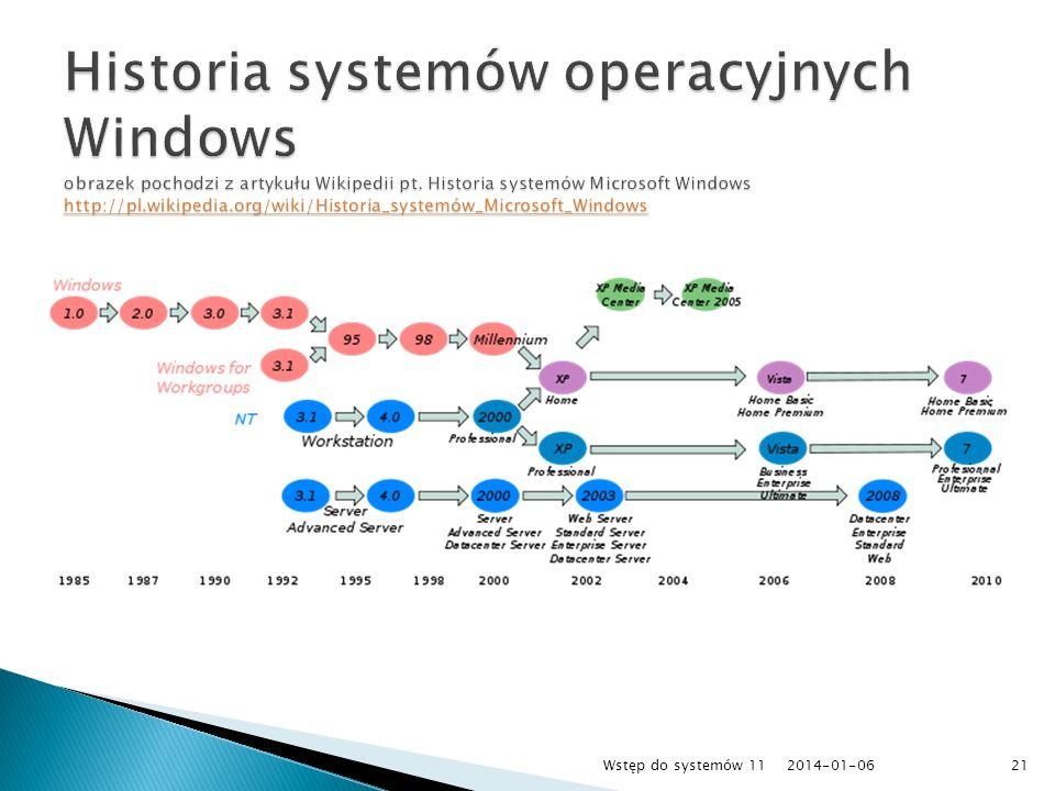 2014-01-0621Wstęp do systemów 11