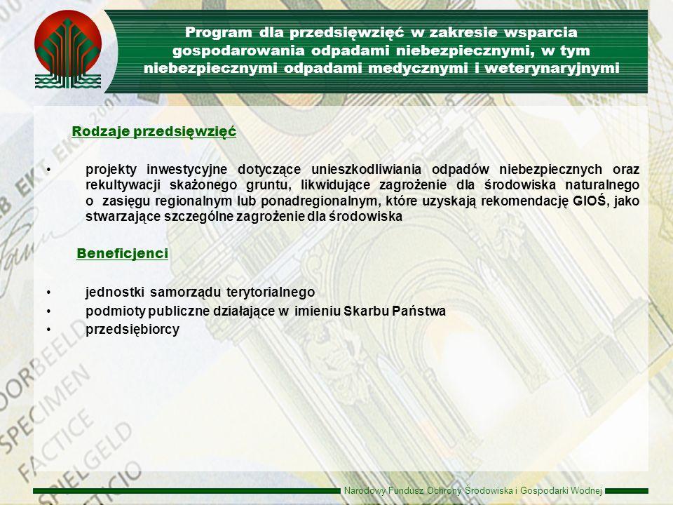 Narodowy Fundusz Ochrony Środowiska i Gospodarki Wodnej Zasady udzielania dofinansowania Dotacja do 80% kosztów kwalifikowanych przedsięwzięcia Pożyczka do 80 % kosztów kwalifikowanych przedsięwzięcia oprocentowanie - 0,3 s.r.w.