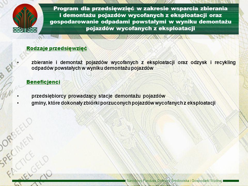 Narodowy Fundusz Ochrony Środowiska i Gospodarki Wodnej Zasady udzielania dofinansowania Dotacja dla przedsiębiorców – zgodnie z §.4 ust.