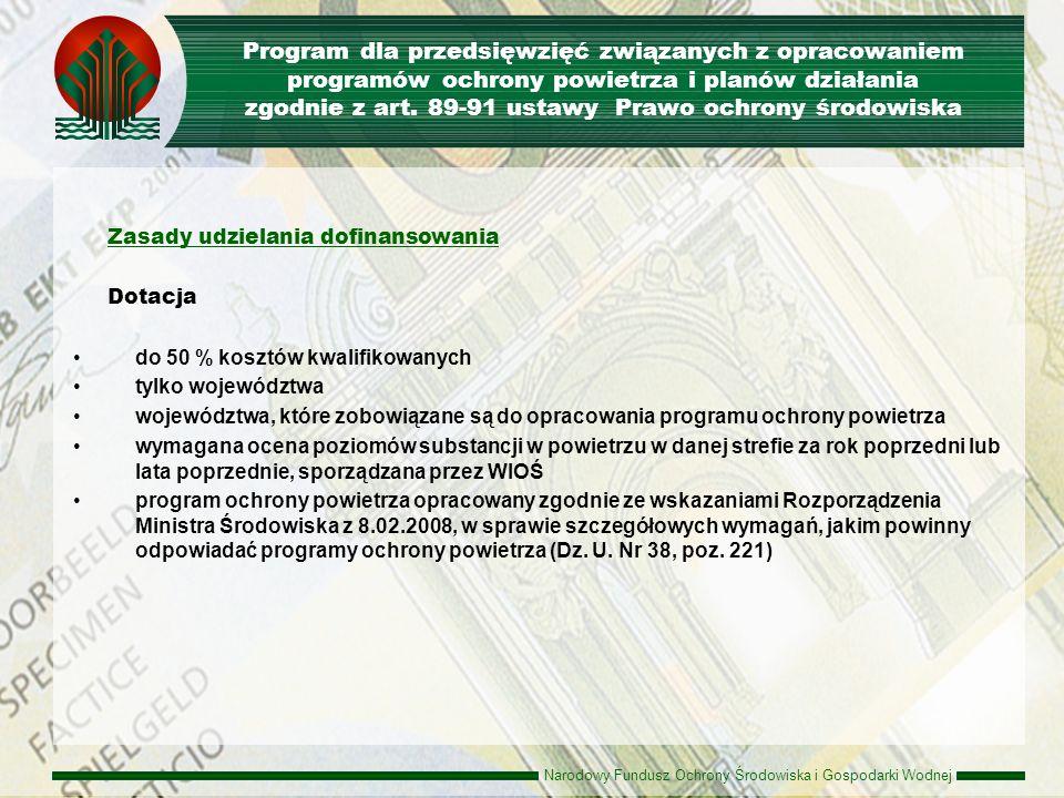 Narodowy Fundusz Ochrony Środowiska i Gospodarki Wodnej Zapraszam do Narodowego Funduszu ul.