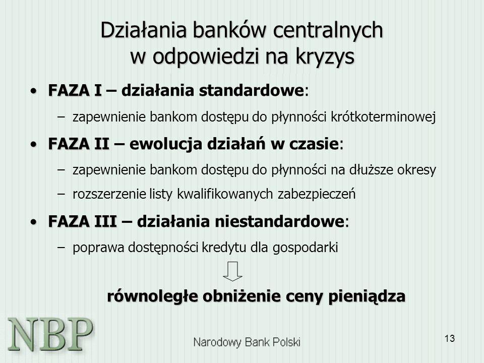 13 Działania banków centralnych w odpowiedzi na kryzys FAZA IFAZA I – działania standardowe: –zapewnienie bankom dostępu do płynności krótkoterminowej
