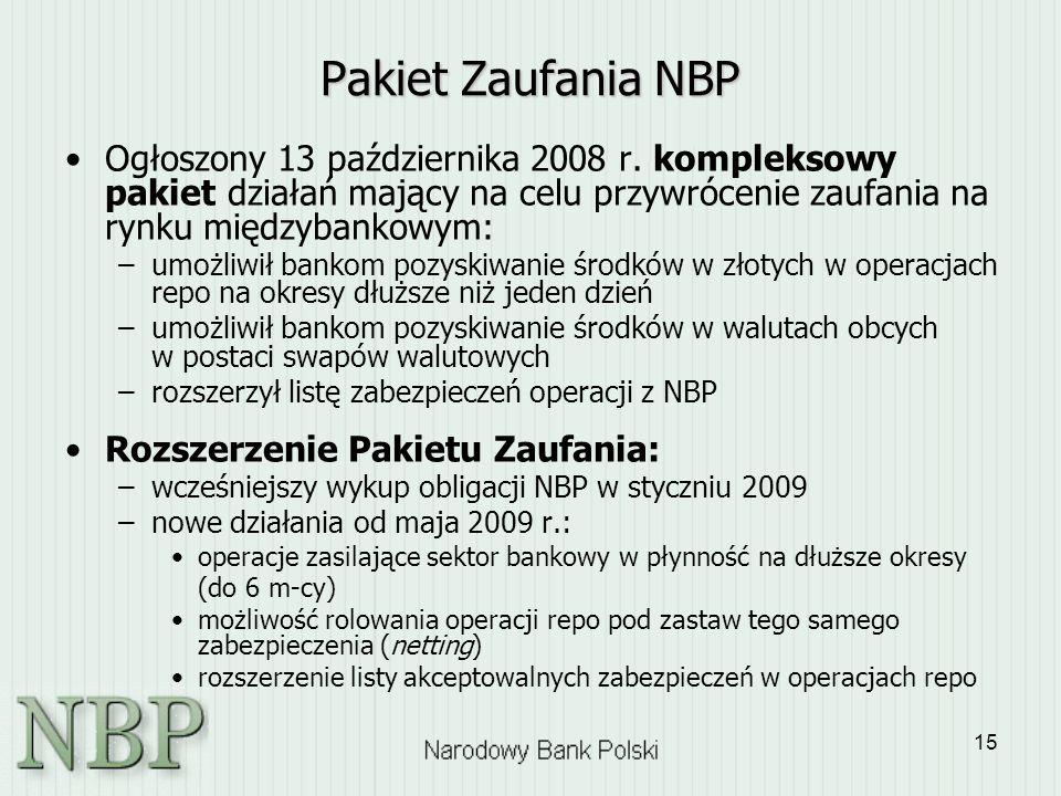 15 Pakiet Zaufania NBP Ogłoszony 13 października 2008 r. kompleksowy pakiet działań mający na celu przywrócenie zaufania na rynku międzybankowym: –umo