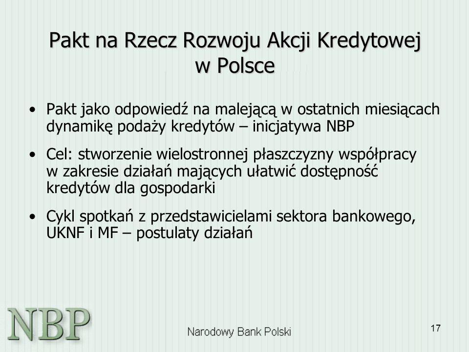 17 Pakt na Rzecz Rozwoju Akcji Kredytowej w Polsce Pakt jako odpowiedź na malejącą w ostatnich miesiącach dynamikę podaży kredytów – inicjatywa NBP Ce