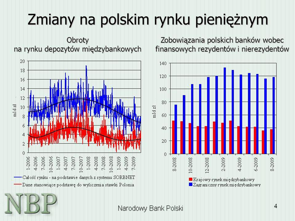 4 Zmiany na polskim rynku pieniężnym Obroty na rynku depozytów międzybankowych Zobowiązania polskich banków wobec finansowych rezydentów i nierezydent