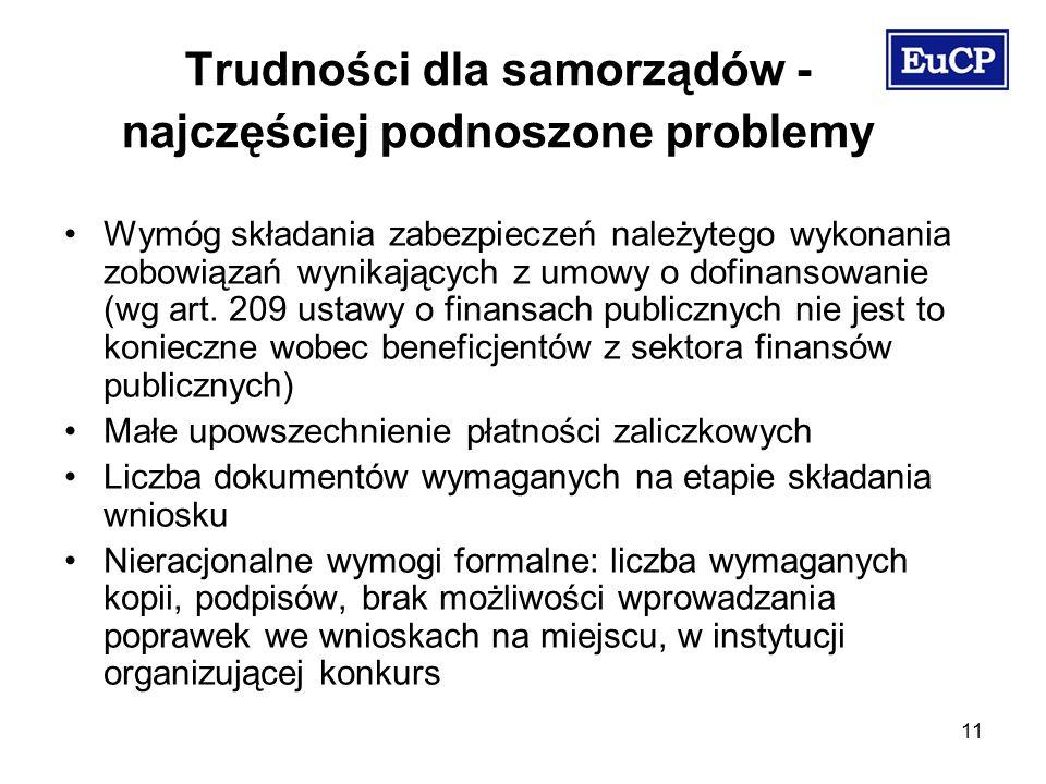 11 Trudności dla samorządów - najczęściej podnoszone problemy Wymóg składania zabezpieczeń należytego wykonania zobowiązań wynikających z umowy o dofinansowanie (wg art.