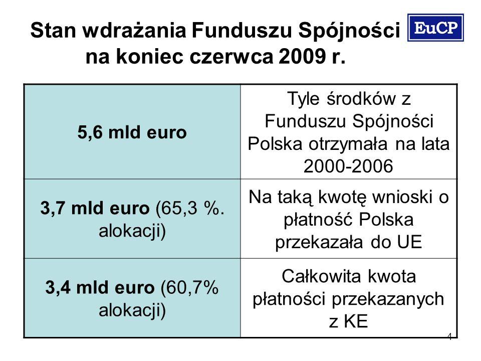 4 Stan wdrażania Funduszu Spójności na koniec czerwca 2009 r.