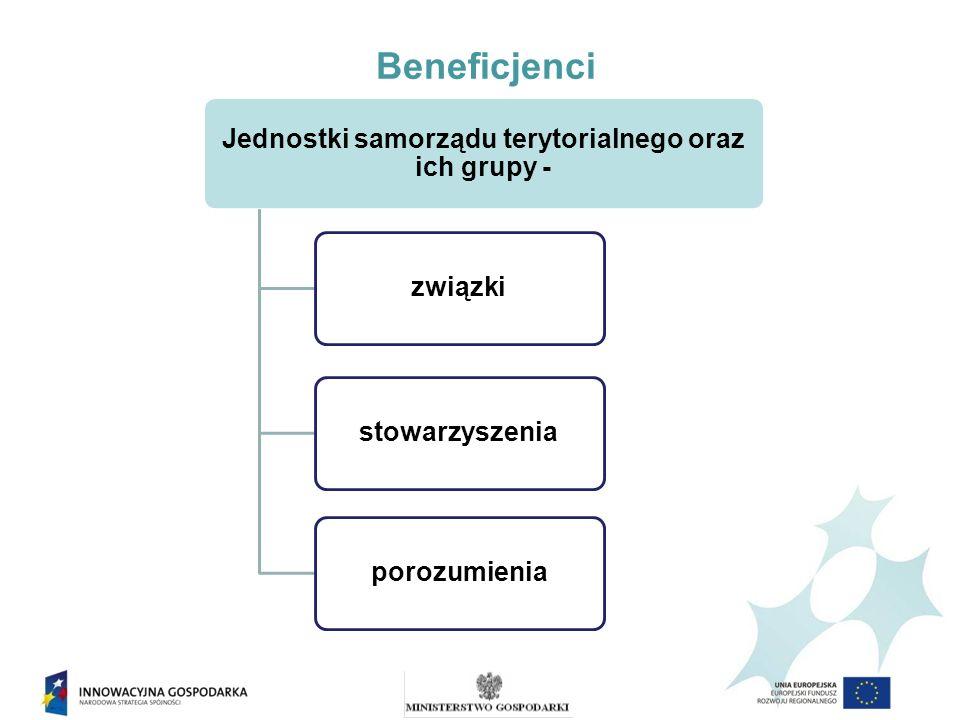 Beneficjenci Jednostki samorządu terytorialnego oraz ich grupy - związkistowarzyszeniaporozumienia
