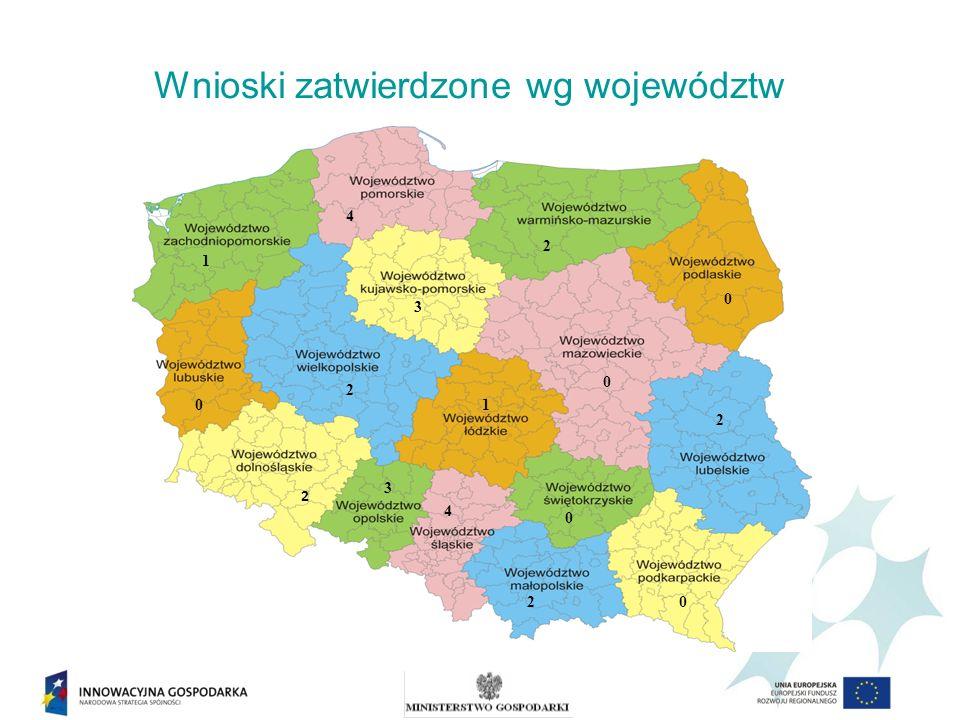 Planowane terminy naborów wniosków w 2011 r. LUTY MAJ SIERPIEŃ PAŹDZIERNIK
