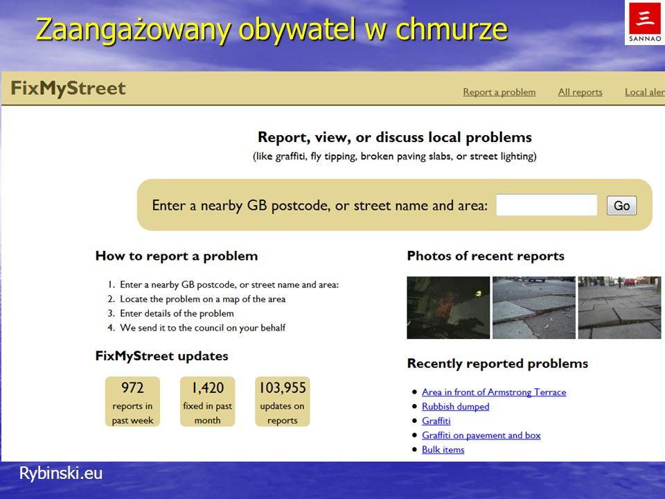 Rybinski.eu Zaangażowany obywatel w chmurze
