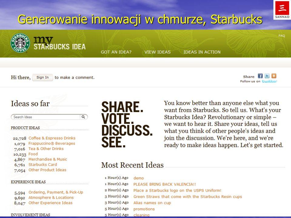 Rybinski.eu Generowanie innowacji w chmurze, Starbucks 22