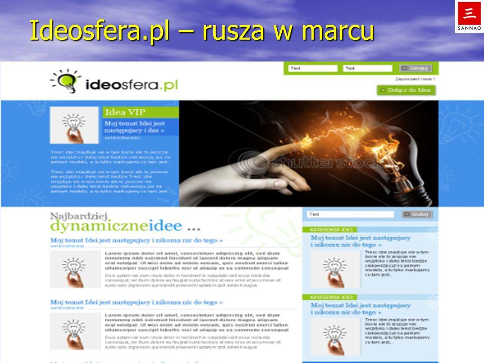 Rybinski.eu Ideosfera.pl – rusza w marcu 23