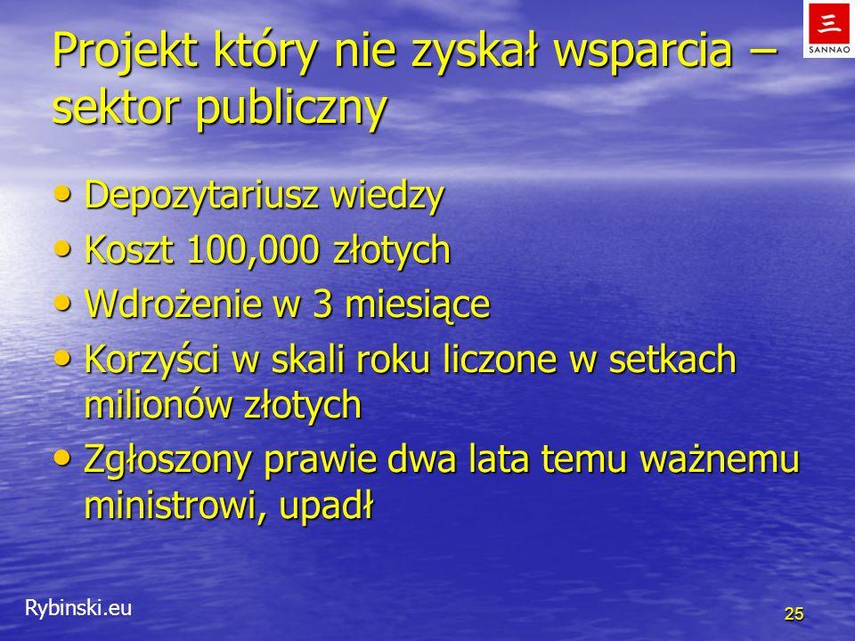 Rybinski.eu Projekt który nie zyskał wsparcia – sektor publiczny Depozytariusz wiedzy Depozytariusz wiedzy Koszt 100,000 złotych Koszt 100,000 złotych