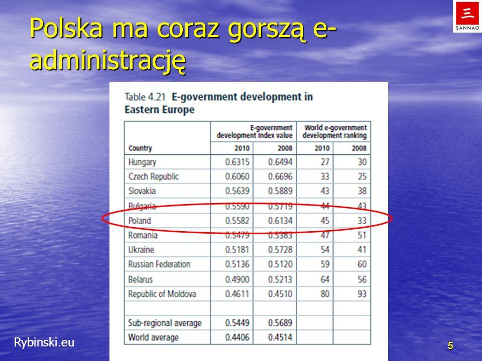 Rybinski.eu Polska ma coraz gorszą e- administrację 5