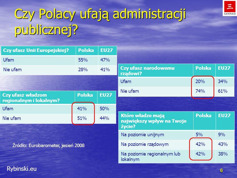 Rybinski.eu Czy Polacy ufają administracji publicznej? Czy ufasz Unii Europejskiej?PolskaEU27 Ufam55%47% Nie ufam28%41% 6 Czy ufasz narodowemu rządowi