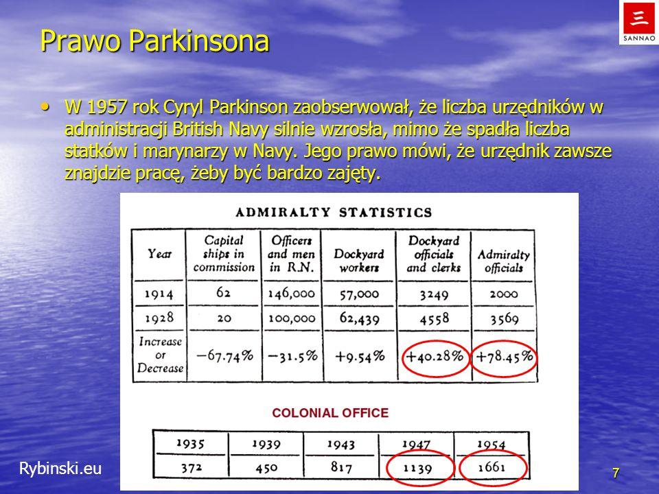 Rybinski.eu Prawo Parkinsona W 1957 rok Cyryl Parkinson zaobserwował, że liczba urzędników w administracji British Navy silnie wzrosła, mimo że spadła