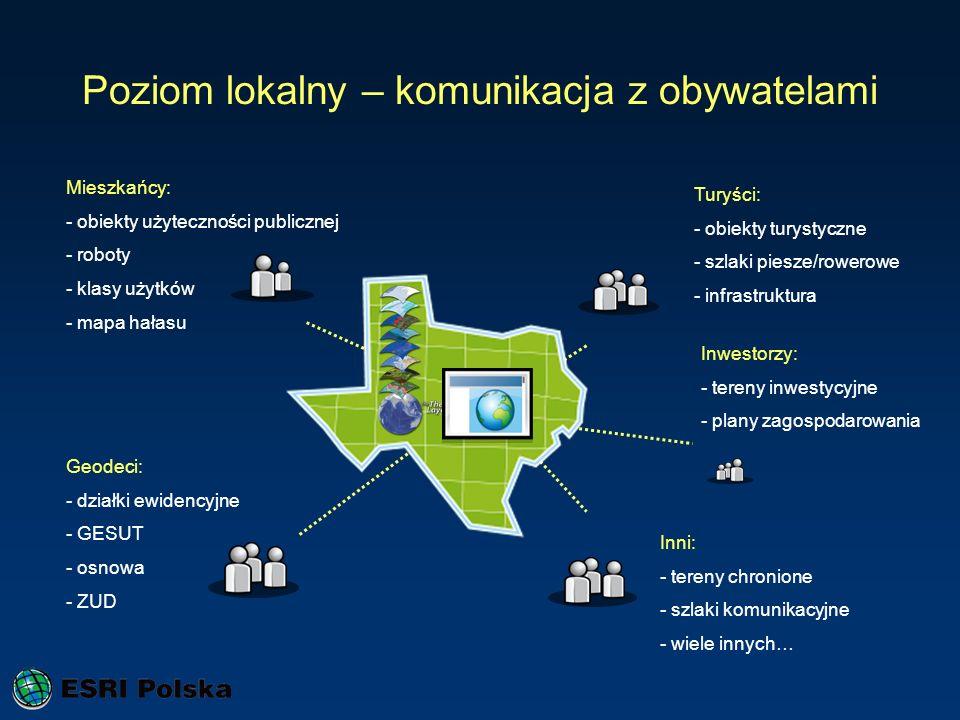 Poziom lokalny – komunikacja z obywatelami Turyści: - obiekty turystyczne - szlaki piesze/rowerowe - infrastruktura Inwestorzy: - tereny inwestycyjne